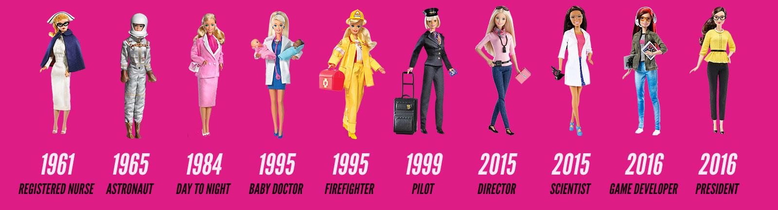 http://lesjouetsmattel.fr/media/uploads/2017/11/23/barbie-careers.jpg